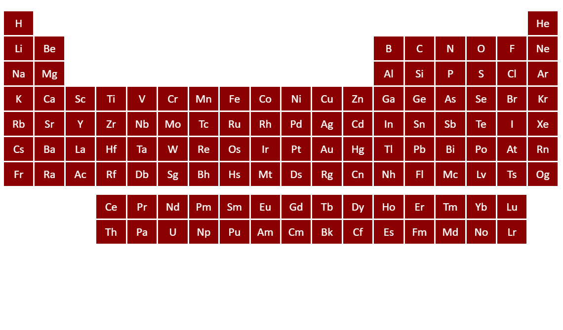 Simple HTML And CSS Periodic Table Example