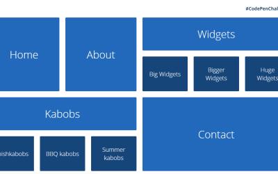 Animated Grid Based CSS Menu Panels