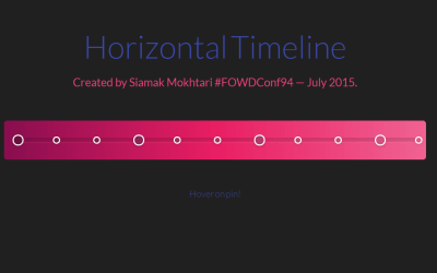 HTML Horizontal Timeline Gradient Background