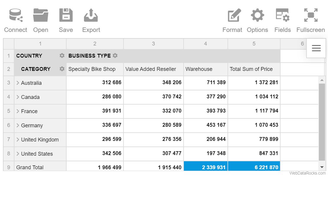 Vue.js Pivot Table Component
