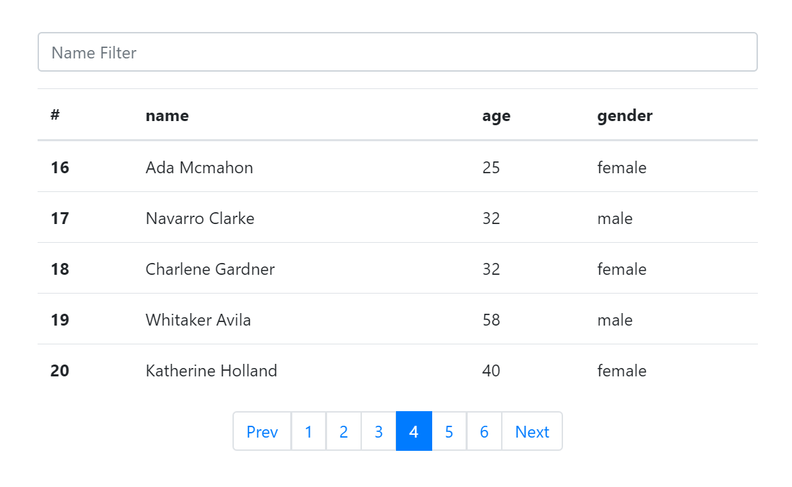 Vue Table Pagination Component
