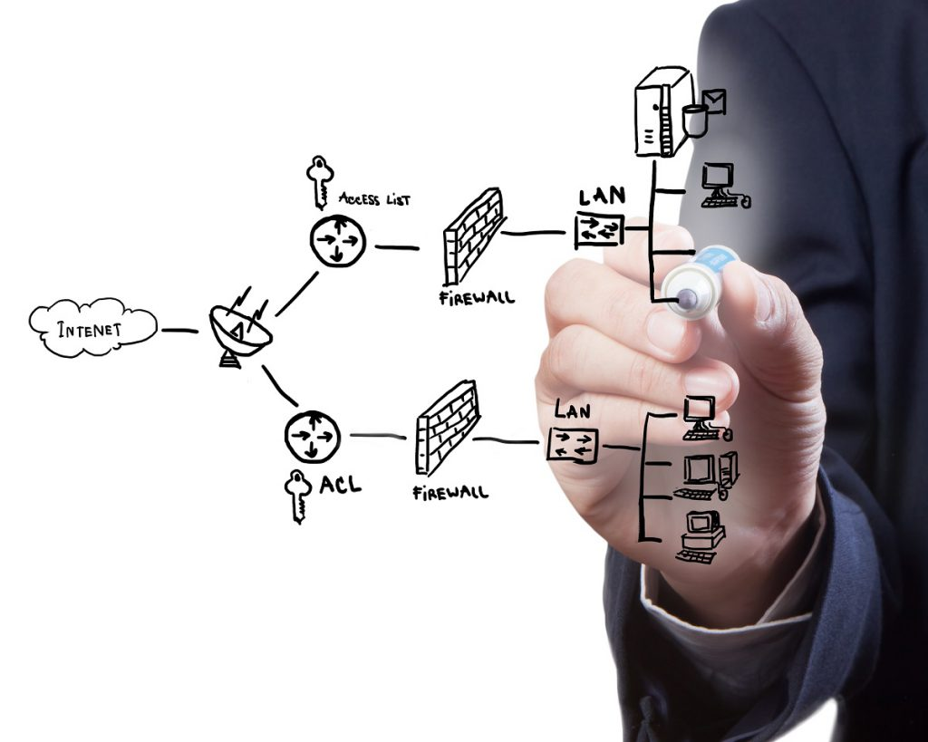 hight resolution of network design