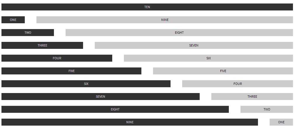 A Minimalist CSS Framework – Bijou