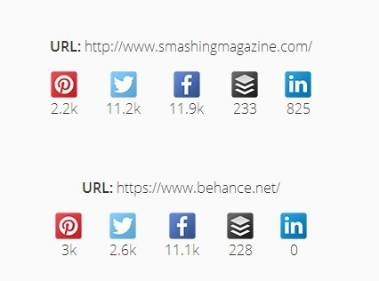 Display Social Share Counts using Socialight.js