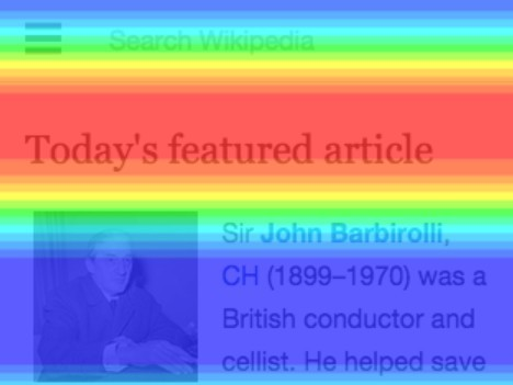 Create A Scroll Position Heat Map using JS and Canvas
