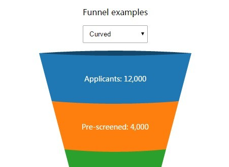 Creating Funnel Charts Using SVG and D3 js - D3 Funnel | CSS Script