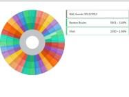 SVG Based Multiple Pie Chart JavaScript Library - MDMPC