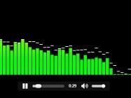 Audio Visualizer with Html5 Audio Element