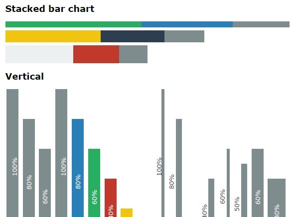 Pure HTML/CSS Bar Chart System  – Chart.css