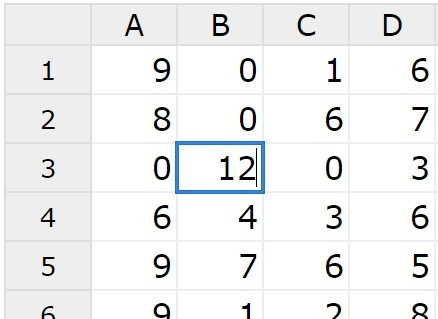 JavaScript Library For Spreadsheet Style Tables