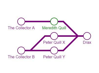 Html 5 Flow Chart Solidique27