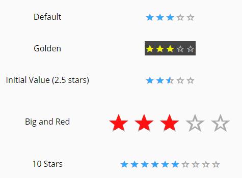 Simple HTML5 Star Rating System – SimpleStarRating.js