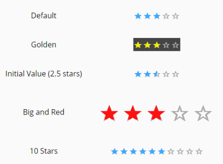 Simple HTML5 Star Rating System – SimpleStarRating.js