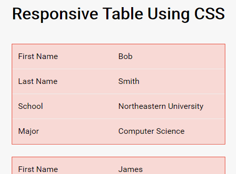Best responsive table options