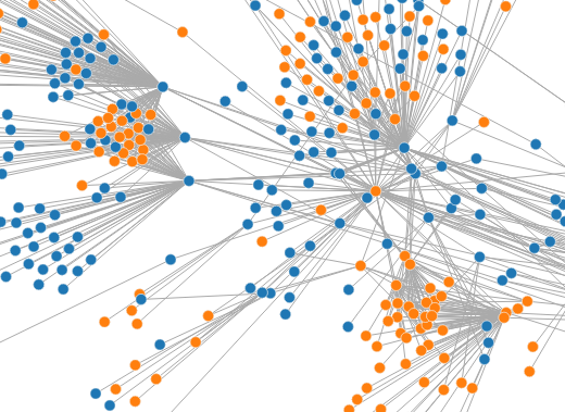Interactive Graph Visualization Using D3 Js Ggraph Css
