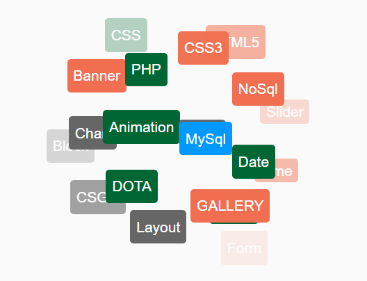 Animated Tag Cloud Generator With Pure JavaScript – tagsCloud.js