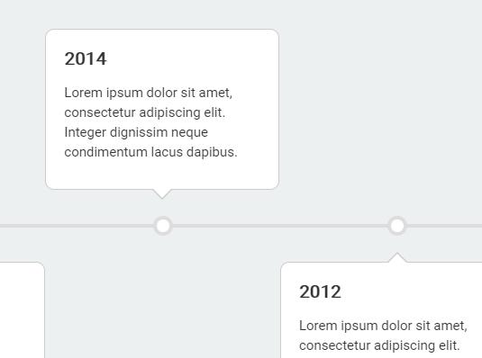 Responsive Horizontal/Vertical Timeline In Vanilla JavaScript – timeline.js