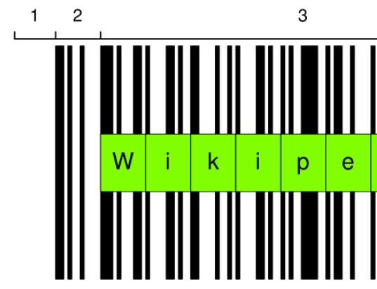 Code 128 Barcode Generator In JavaScript - code128 js | CSS