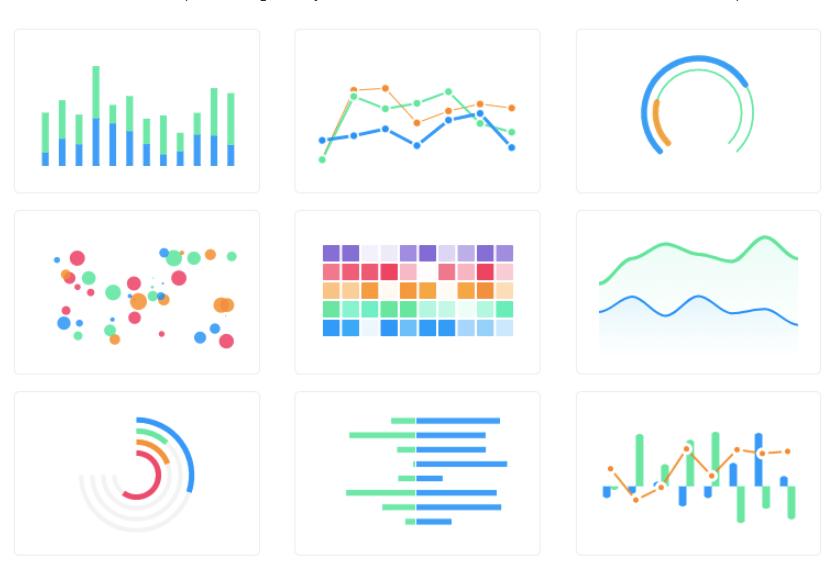 Versatile Interactive SVG Chart Library – apexcharts.js