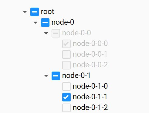 Dynamic Tree View With Checkboxes – Treejs