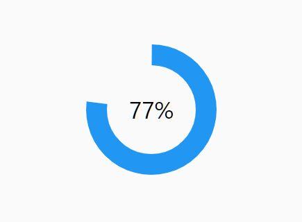 Represent Percentage In A SVG Circle – Circular Progress Bar