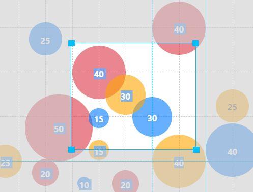 EZgraph Bubble Graph