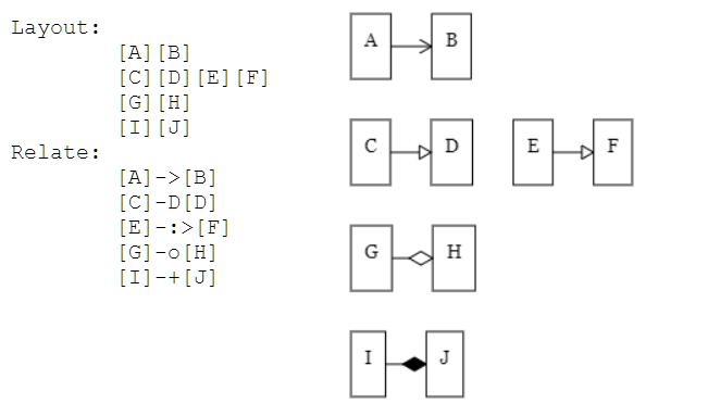Flow Diagram Basic