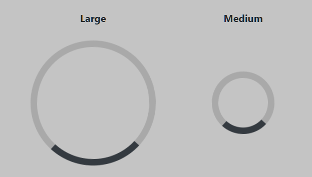 Loading-Visualization Spinners