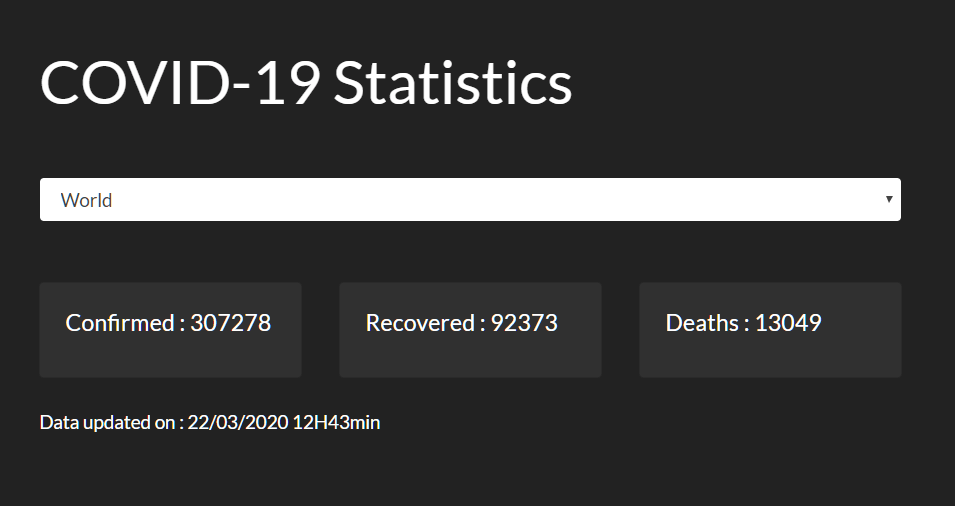 Show The Latest COVID-19 Stats Using JavaScript