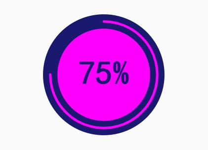 Circular Percent Graph With JavaScript And SVG – cyprobar