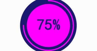 Circular Percent Graph With JavaScript And SVG - cyprobar