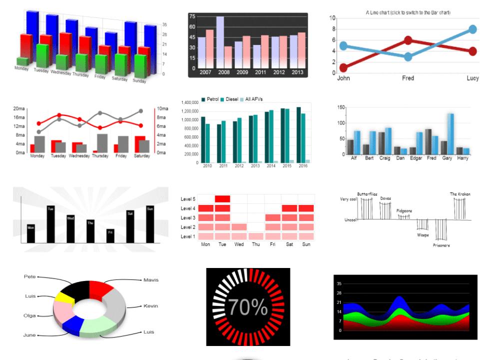 Responsive & Animated Chart JavaScript Library – RGraph