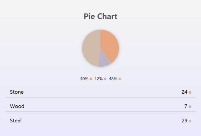 Charty Pie Chart
