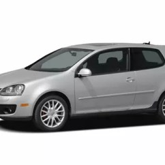 Vw Golf Mk5 Abs Wiring Diagram 1971 Super Beetle 2006 Volkswagen Gti Expert Reviews Specs And Photos Cars Com