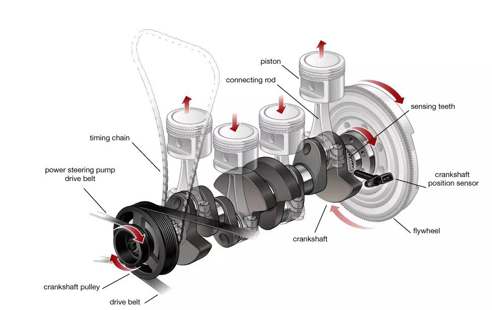 Dodge Crankshaft Position Sensor Location