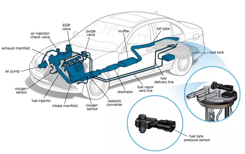 Map Sensor Location Hyundai