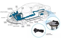 Mazda Fuel Tank Pressure Sensor Location - wiring diagrams ...