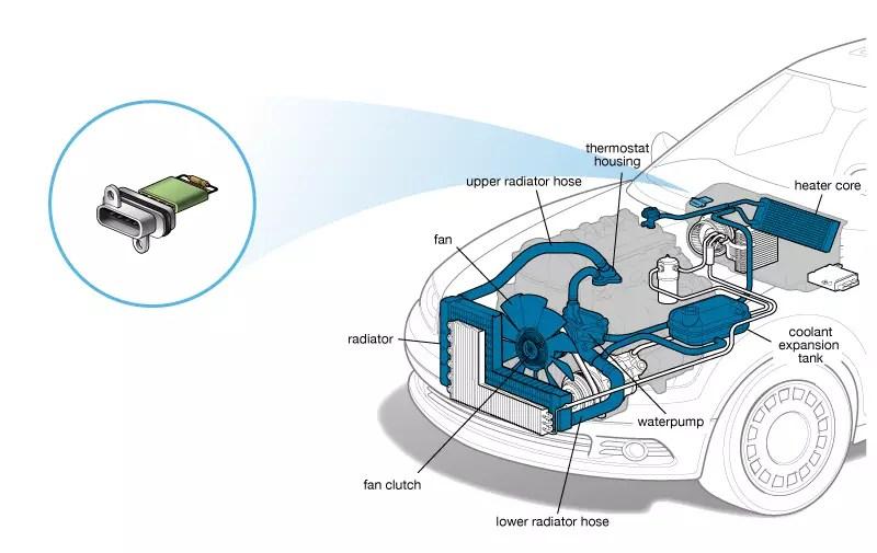 2009 holden colorado wiring diagram porsche 996 seat heater blower motor resistor cars com