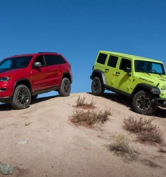 ultimate jeep head to head wrangler rubicon versus grand cherokee trailhawk news cars com [ 1170 x 780 Pixel ]