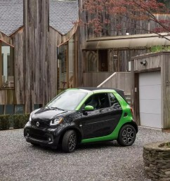 04 smart fortwo electric drive cabrio 2019 black  [ 1170 x 779 Pixel ]