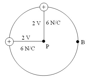 Electric Field and Electric Force