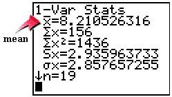 Graphing Calculators for Statistics