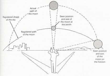 Saturn Sl1 Wiring Diagram. Saturn. Wiring Diagram