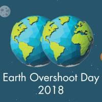 1 agosto, Earth Overshoot day: una Terra sola non basta più!