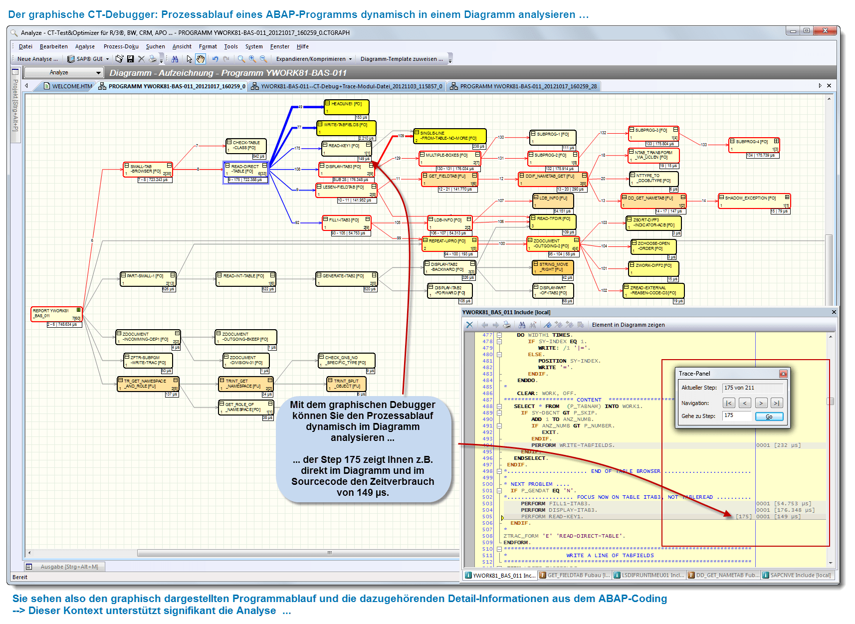 hight resolution of the graphical ct debugger analyze the process flow of an abap program dynamically in a diagram