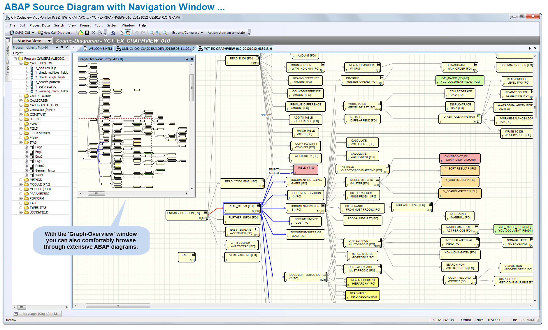 hight resolution of abap source diagram with navigation window