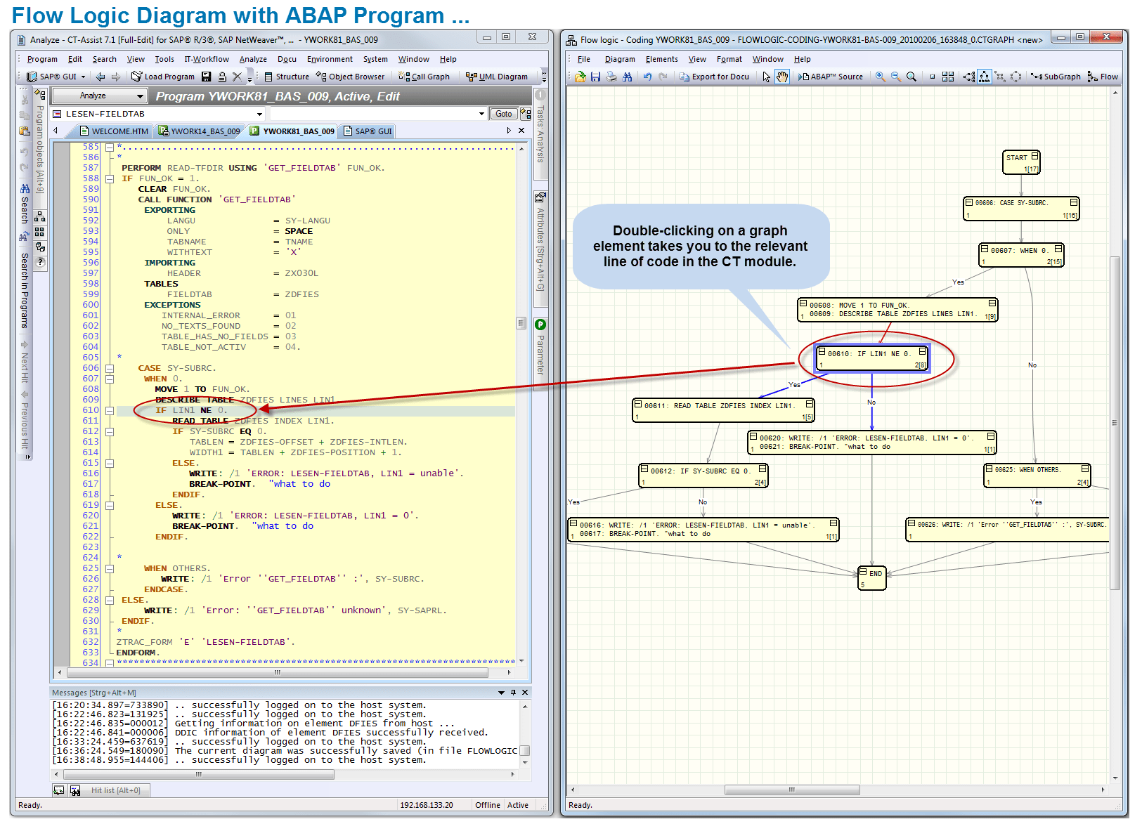 hight resolution of flow logic diagram with abap program