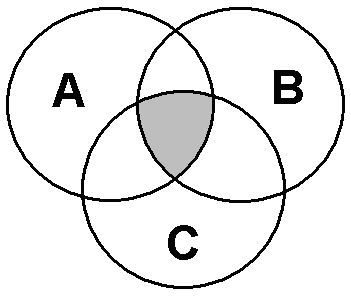 how to find the intersection in a venn diagram oil furnace thermostat wiring kids jan brennan diargam made up of three intersecting circles b and c