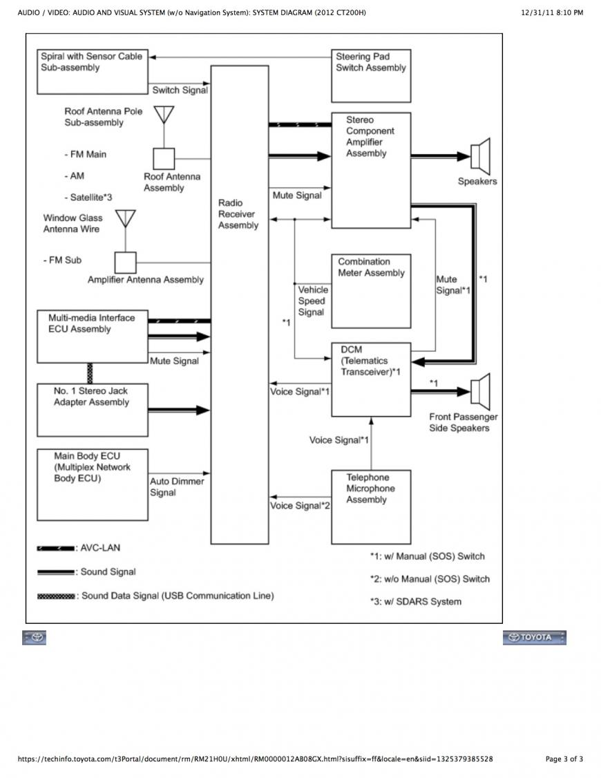 wiring diagram for 2002 lexus is300