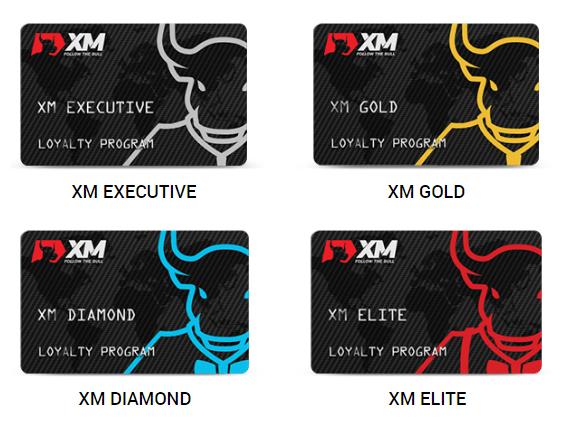 Tebus Ganjaran Anda Dengan XMP